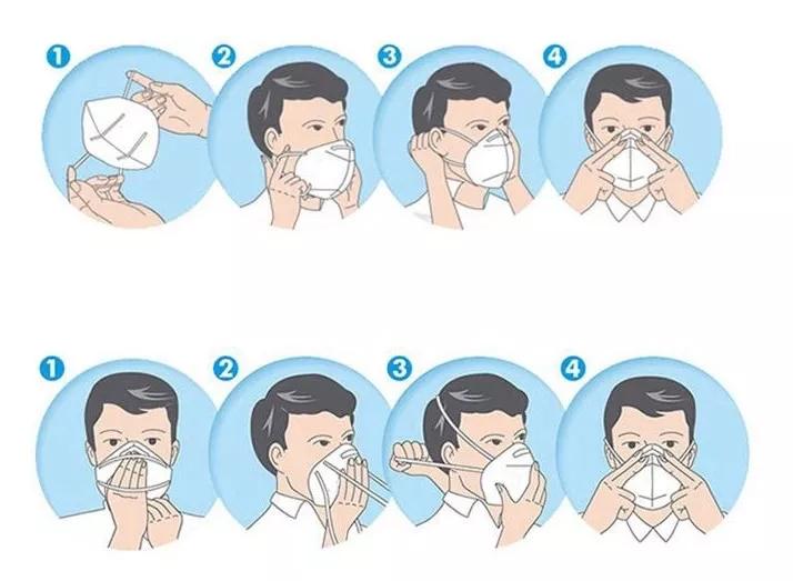 Respirátor, respiračné rúško (FFP2)